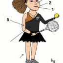 Jak správně nakreslit karikaturu Sereny Williams a nebýt přitom za rasistu? - serena-5
