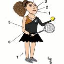 Jak správně nakreslit karikaturu Sereny Williams a nebýt přitom za rasistu? - serena-7