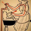 Elektřina a my. Bizarní způsoby, kterými vás mohl zabít elektrický proud - vintage-illustrations-ways-to-die-electrocution-13-5bf26968d924f__700