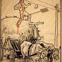 Elektřina a my. Bizarní způsoby, kterými vás mohl zabít elektrický proud - vintage-illustrations-ways-to-die-electrocution-7-5bf26958221a3__700