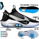 """Adapt BB """"Marty McFly"""" jsou nové boty od Nike, které můžete ovládat pomocí mobilní aplikace - 8566190-6595481-image-a-14_1547582206872"""