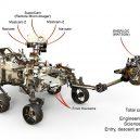 Mars 2020 – vaše jméno může být součástí průzkumného roveru - 1024px-PIA22103-Mars2020Rover-23Cameras-20171031