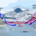 Megatsunami v aljašské zátoce Lituya roku 1958 - The-1958-Lituya-Bay-tsunami-event-in-Alaska-showing-the-maximum-recorded-tsunami-runup-of