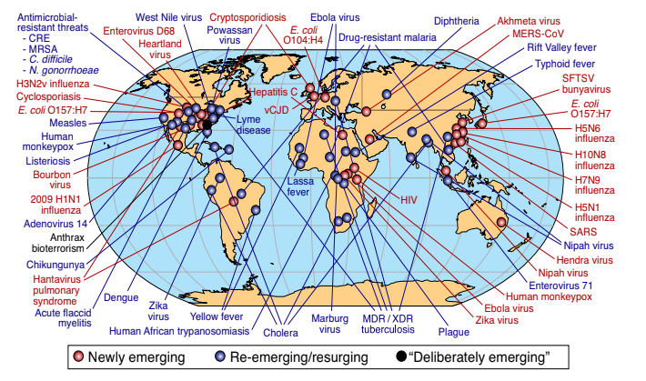 A do toho se objevují informace o dalších potenciálních virových i bakteriálních nákazách po celém světě